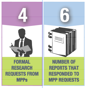 4 Formal research request. 6 Reports that responded to MPP request